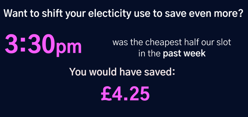 When was the cheapest energy slot for the last week?